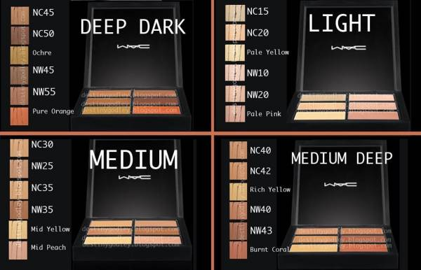 Mac Studio Conceal And Correct Palette Medium Deep